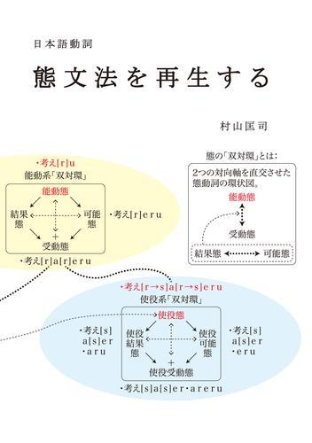 日本語動詞 態文法を再生する 漫画